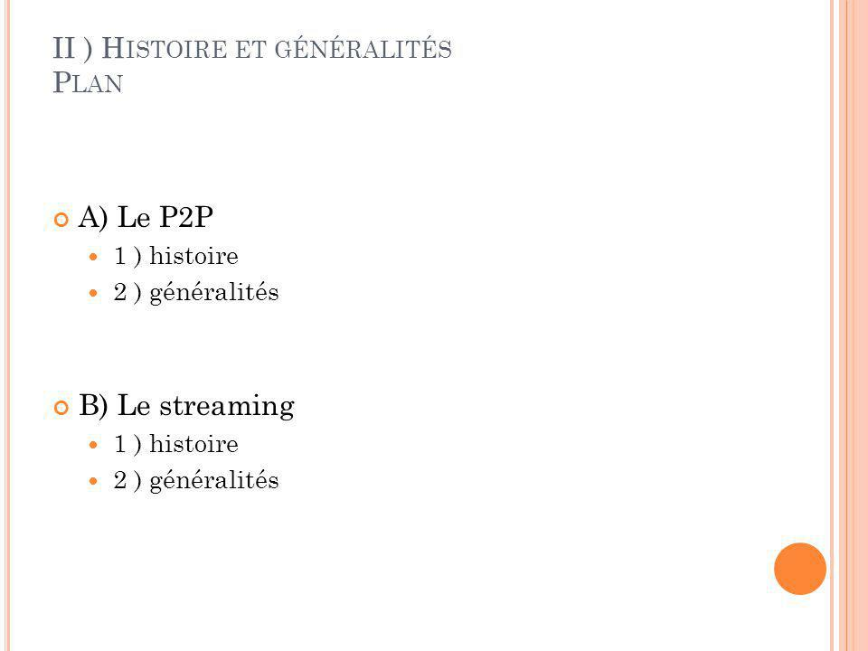 II ) Histoire et généralités Plan