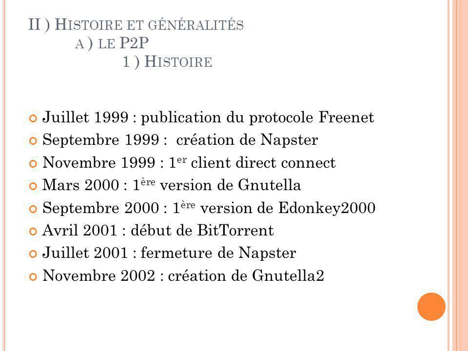 II ) Histoire et généralités a ) le P2P 1 ) Histoire