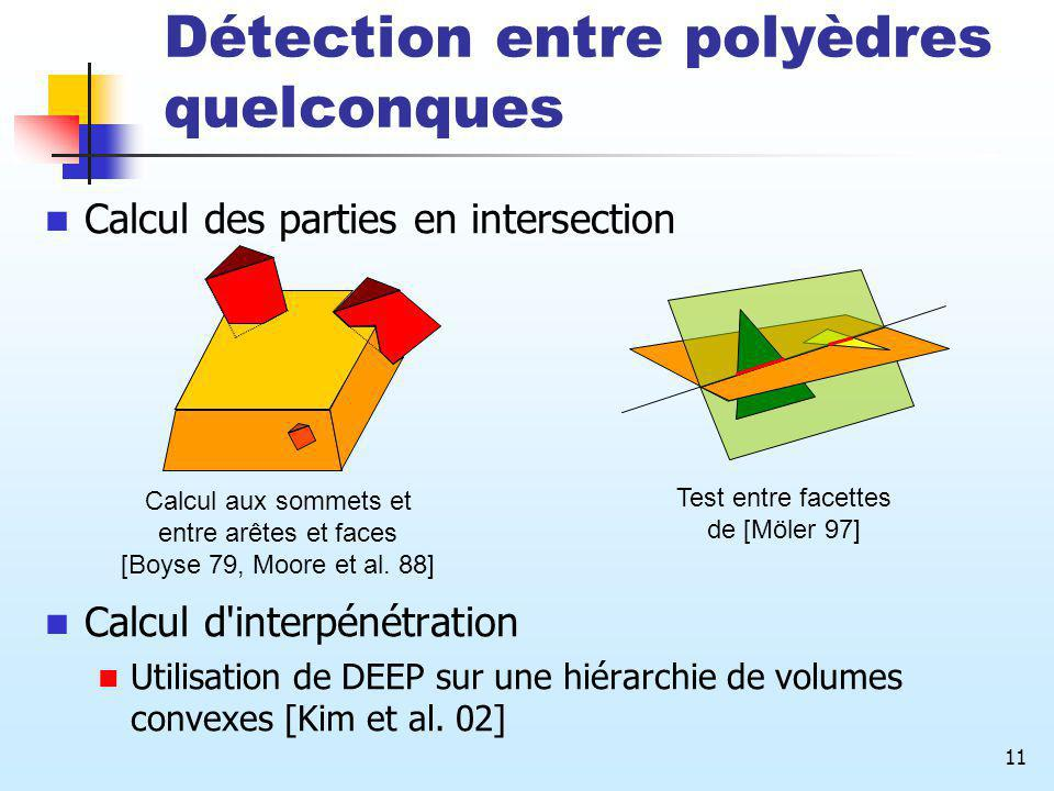 Détection entre polyèdres quelconques