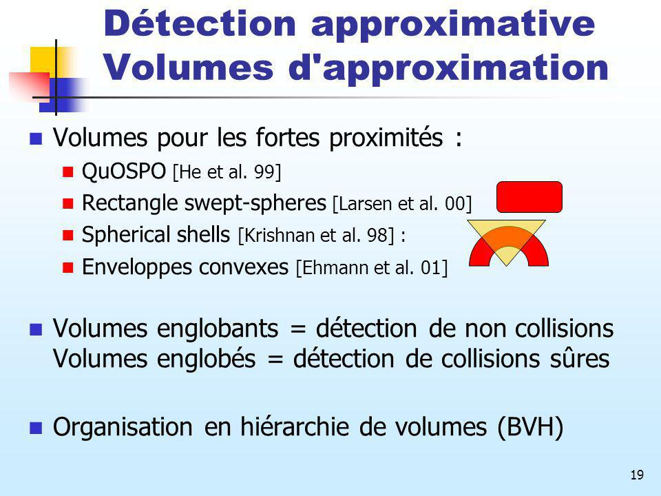 Détection approximative Volumes d approximation