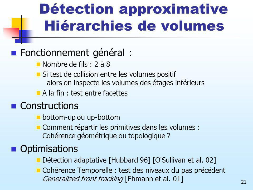 Détection approximative Hiérarchies de volumes