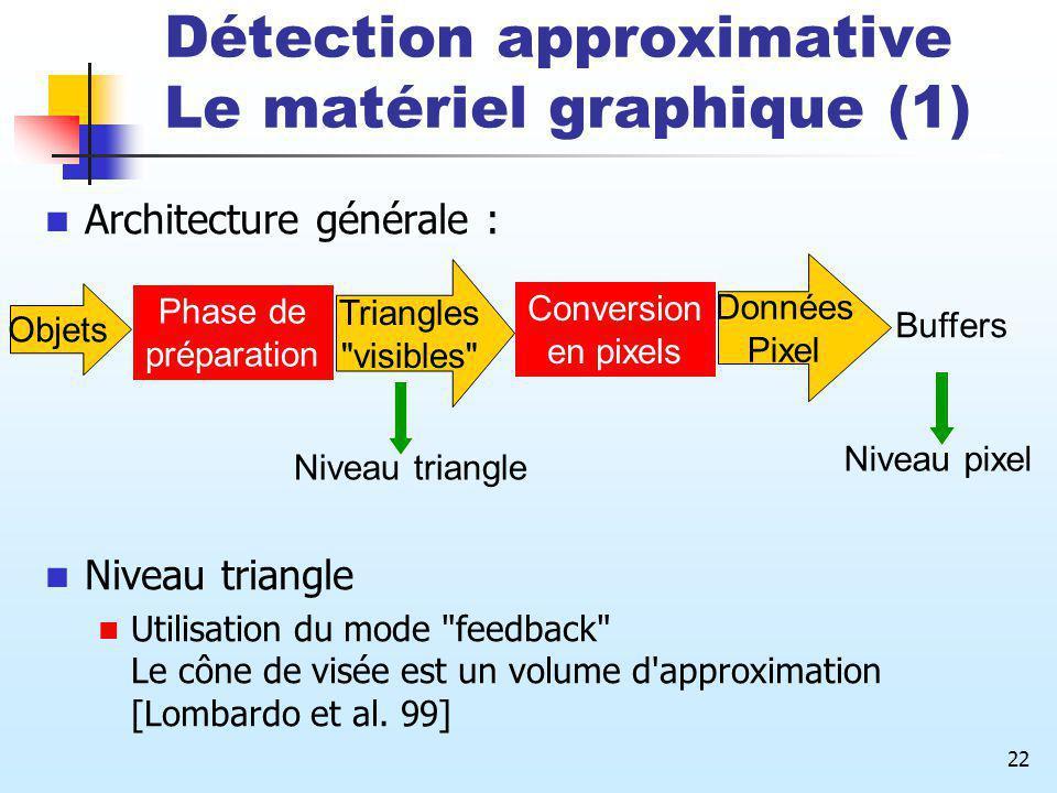 Détection approximative Le matériel graphique (1)