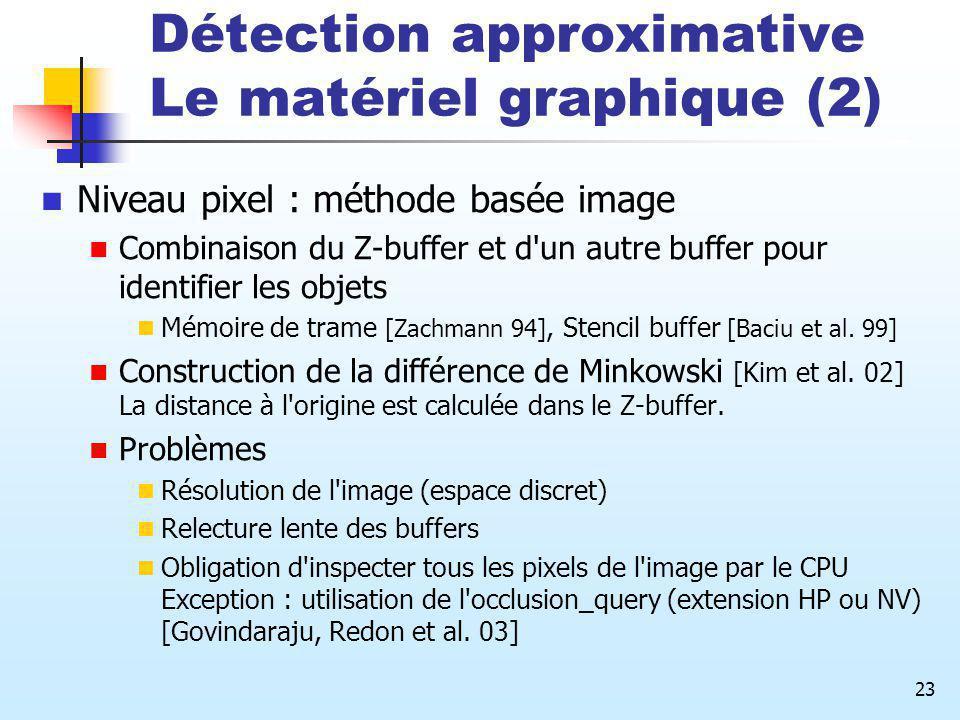 Détection approximative Le matériel graphique (2)