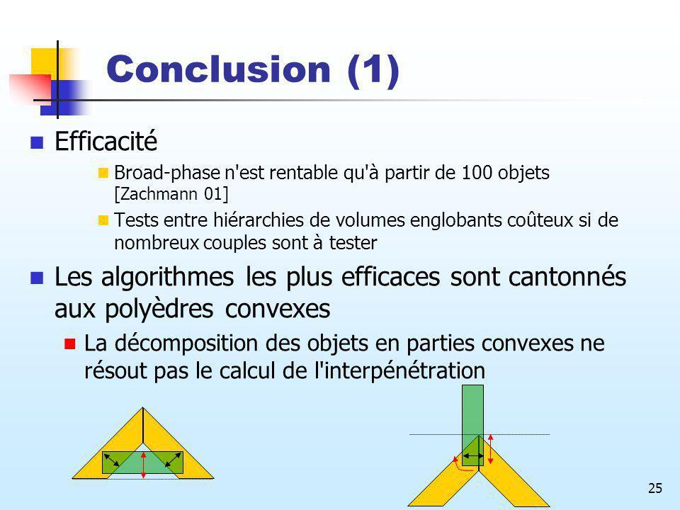 Conclusion (1) Efficacité