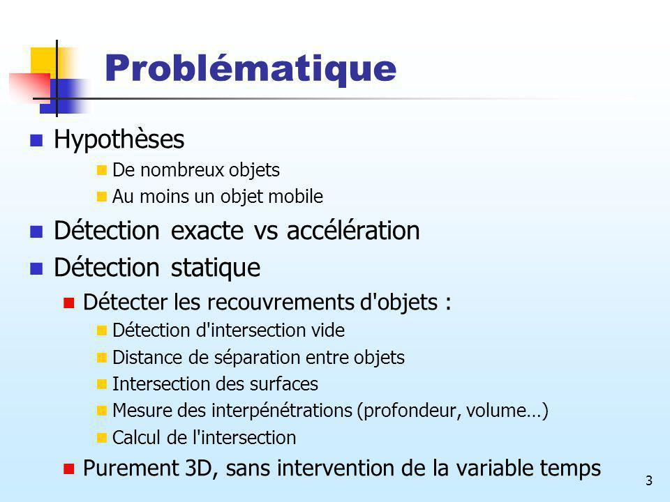 Problématique Hypothèses Détection exacte vs accélération