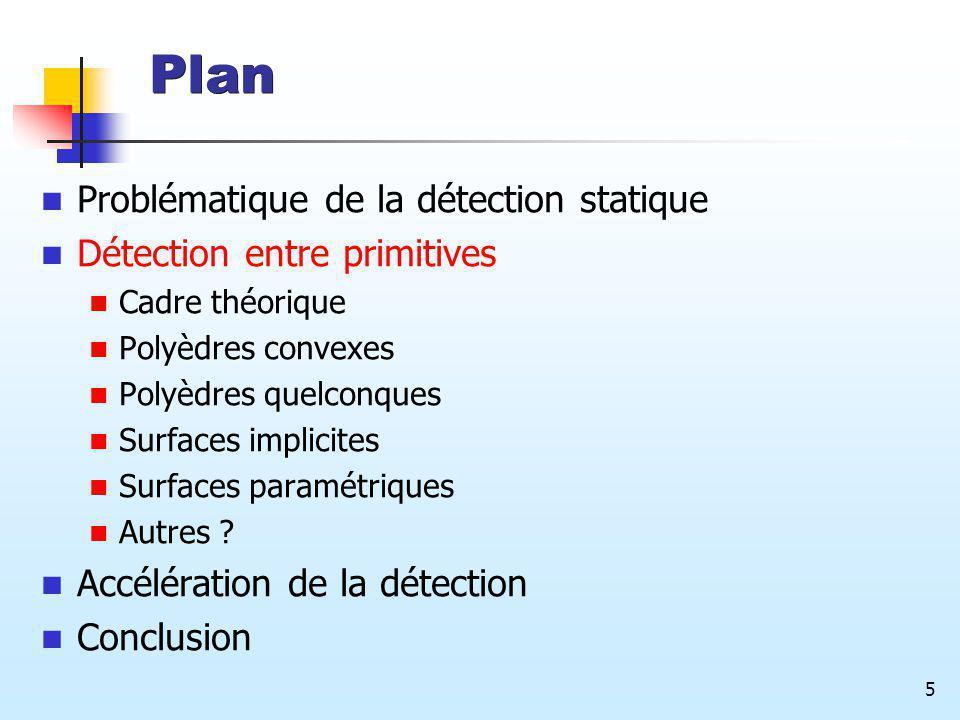 Plan Problématique de la détection statique Détection entre primitives
