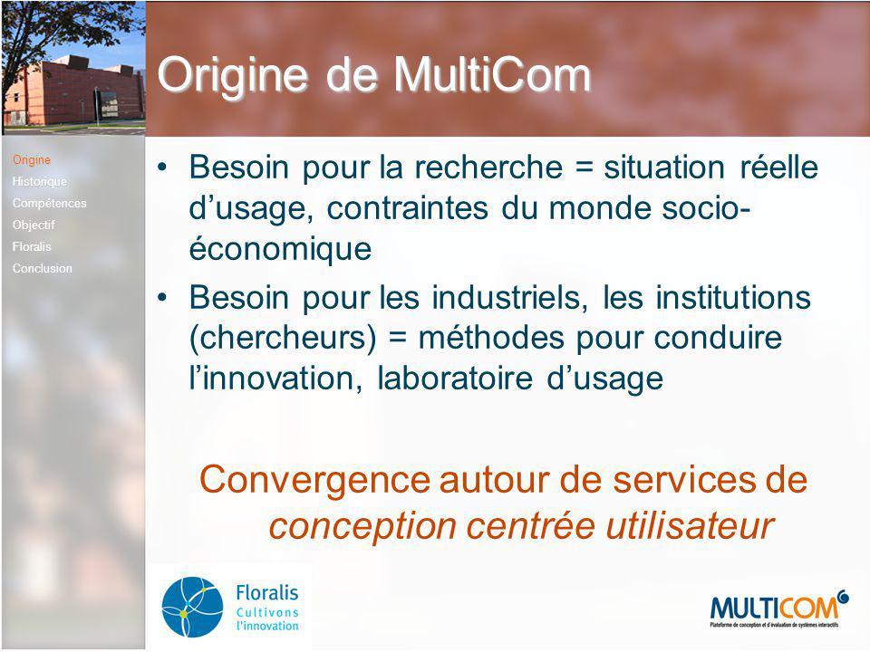Convergence autour de services de conception centrée utilisateur
