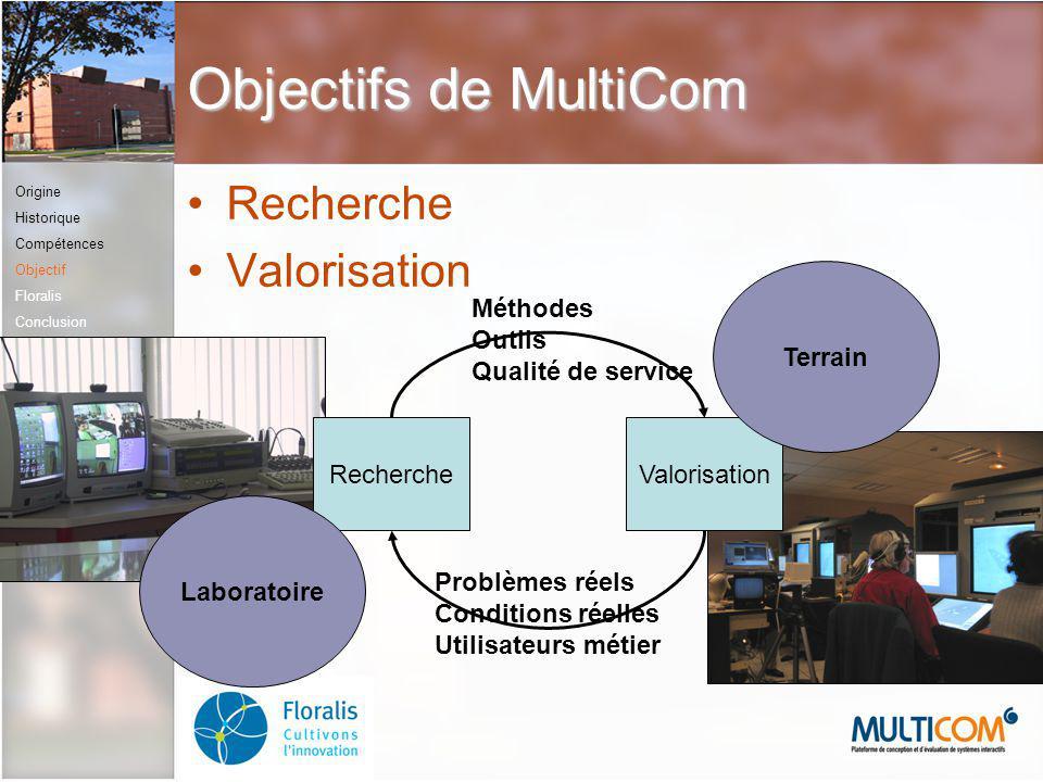 Objectifs de MultiCom Recherche Valorisation Terrain Méthodes Outils