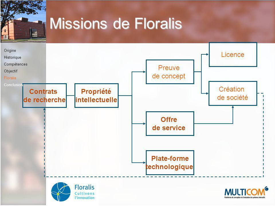 Missions de Floralis Licence Preuve de concept Création de société