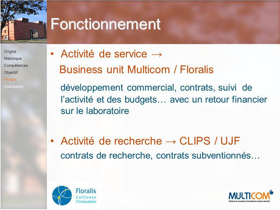 Fonctionnement Activité de service → Business unit Multicom / Floralis.