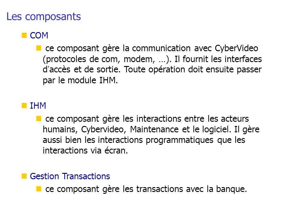 Les composants COM.