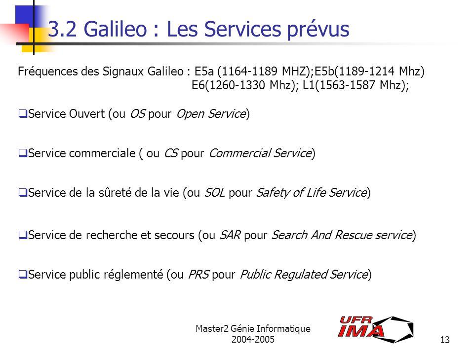 3.2 Galileo : Les Services prévus