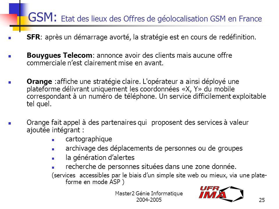 GSM: Etat des lieux des Offres de géolocalisation GSM en France