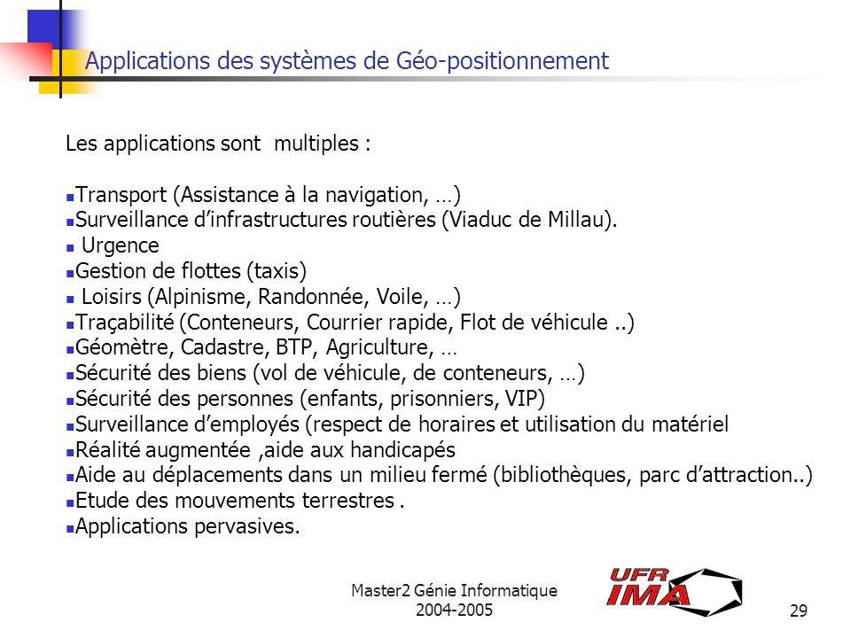 Applications des systèmes de Géo-positionnement