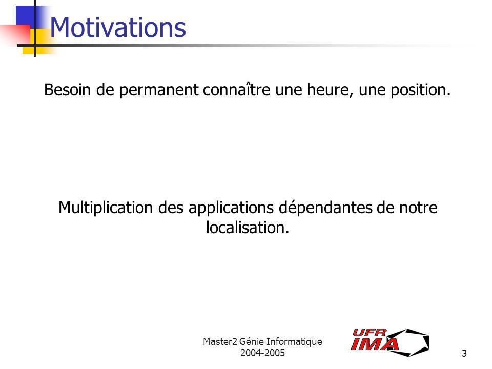 Motivations Besoin de permanent connaître une heure, une position.