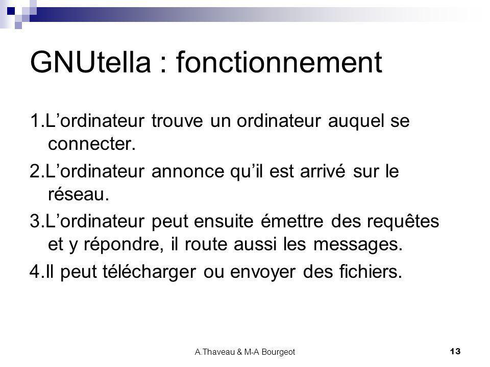 GNUtella : fonctionnement