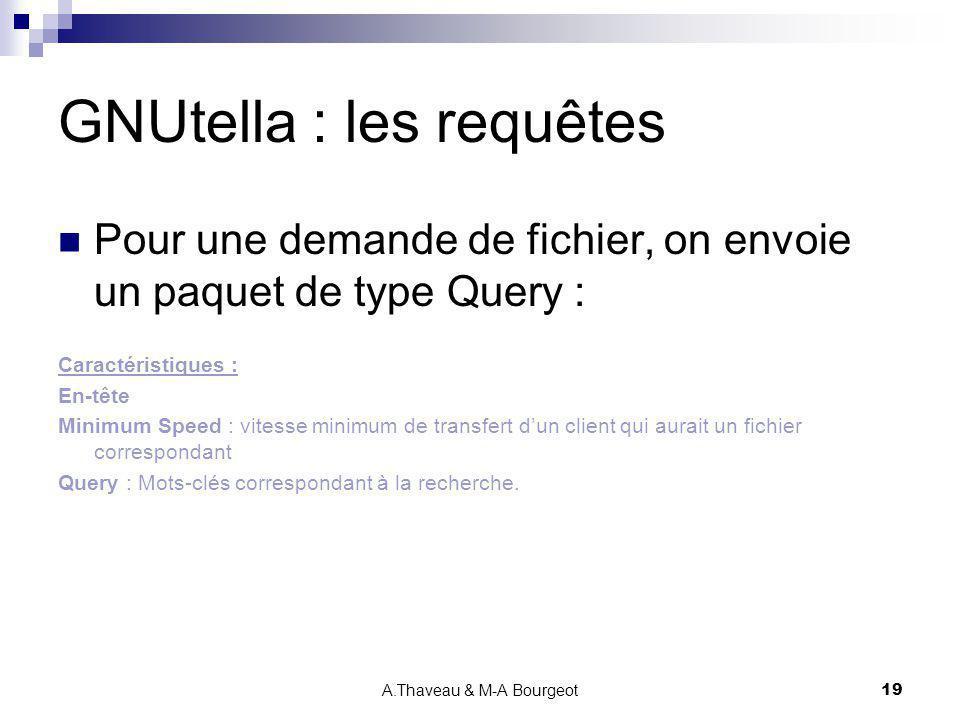 GNUtella : les requêtes