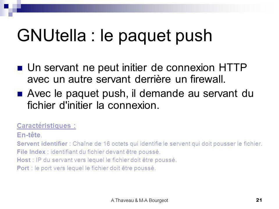 GNUtella : le paquet push