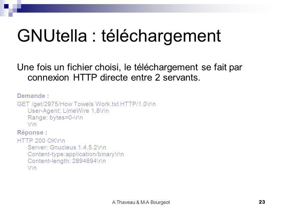 GNUtella : téléchargement