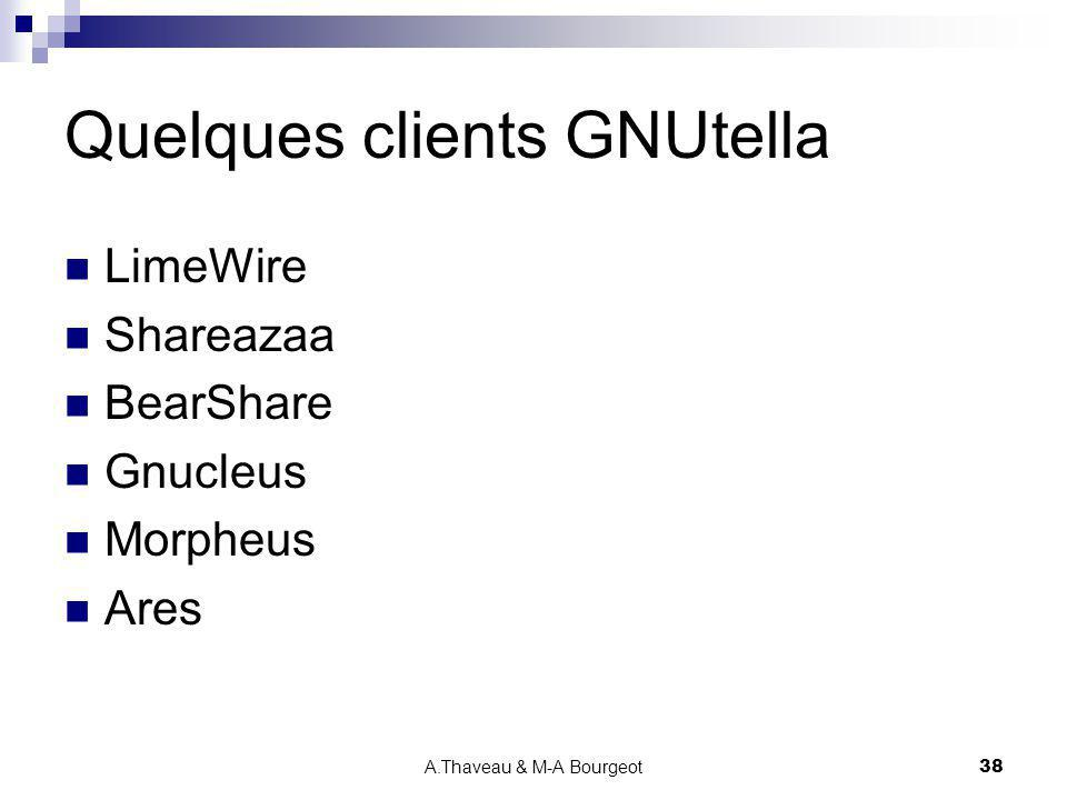 Quelques clients GNUtella