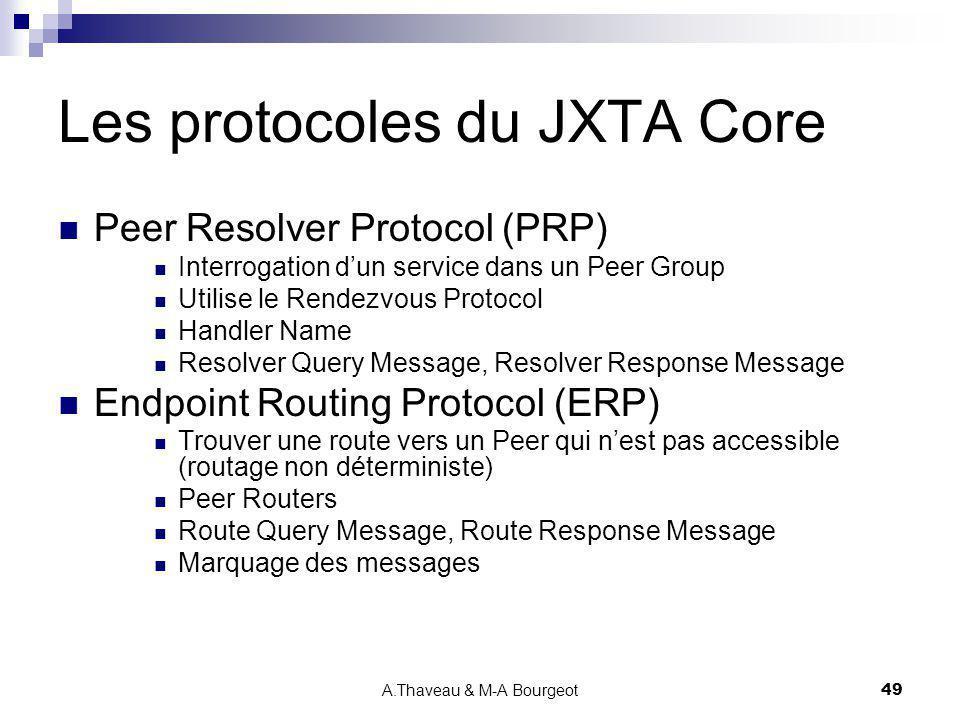 Les protocoles du JXTA Core