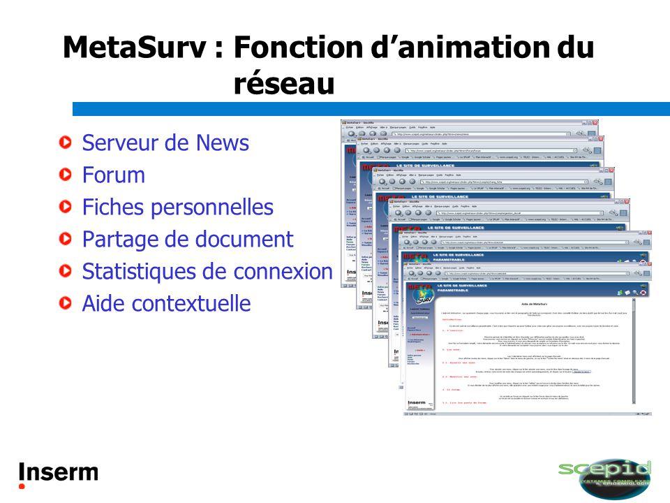 MetaSurv : Fonction d'animation du réseau