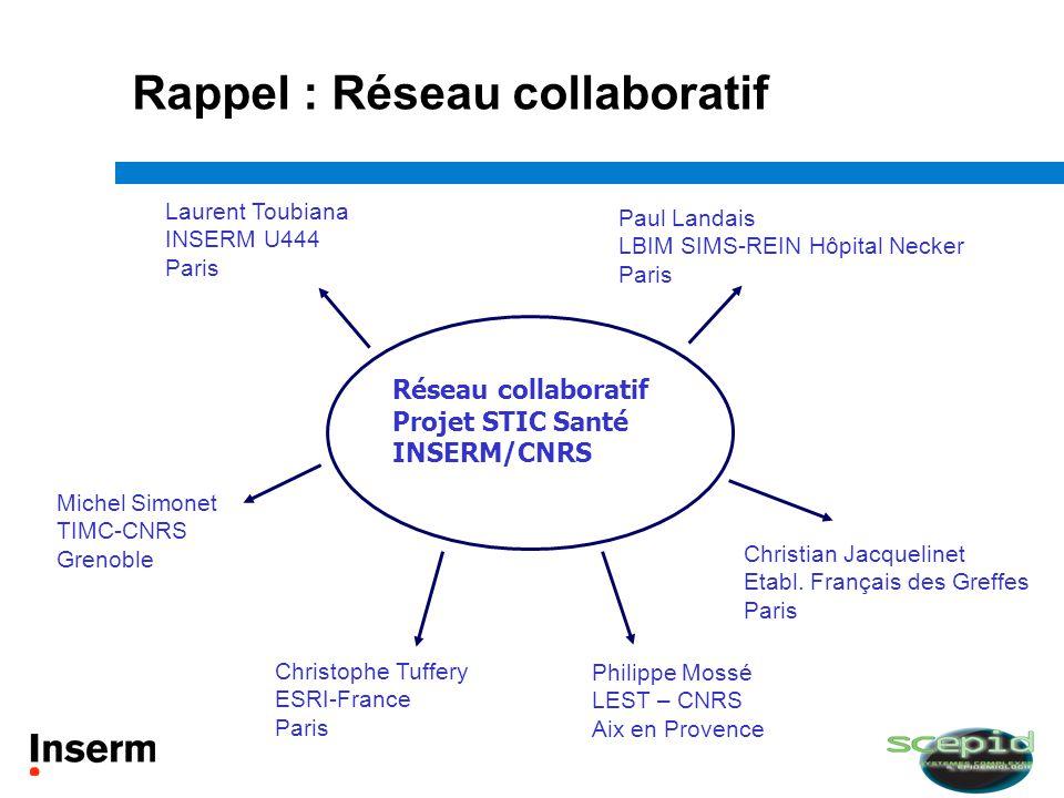 Réseau collaboratif Projet STIC Santé INSERM/CNRS
