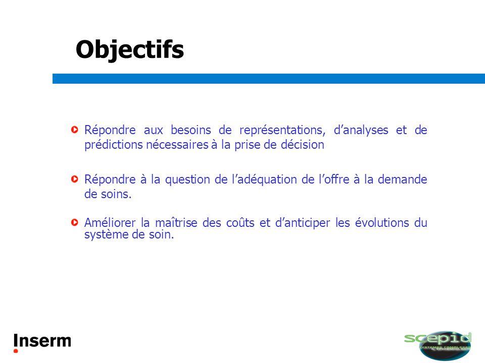 Objectifs Répondre aux besoins de représentations, d'analyses et de prédictions nécessaires à la prise de décision.