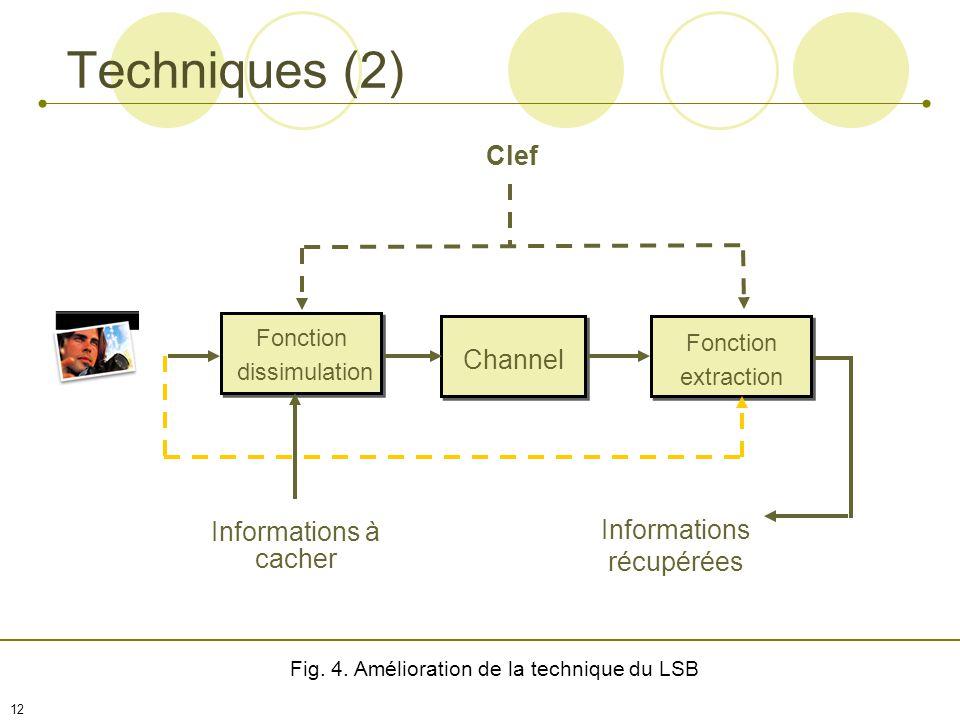 Techniques (2) Clef Channel Informations à Informations récupérées