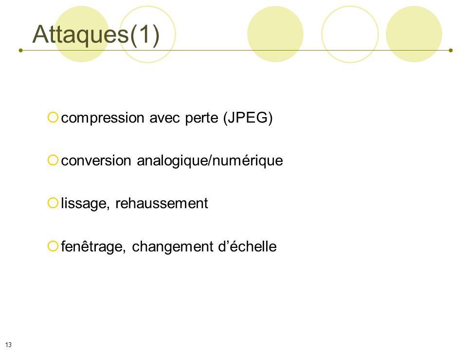 Attaques(1) compression avec perte (JPEG)