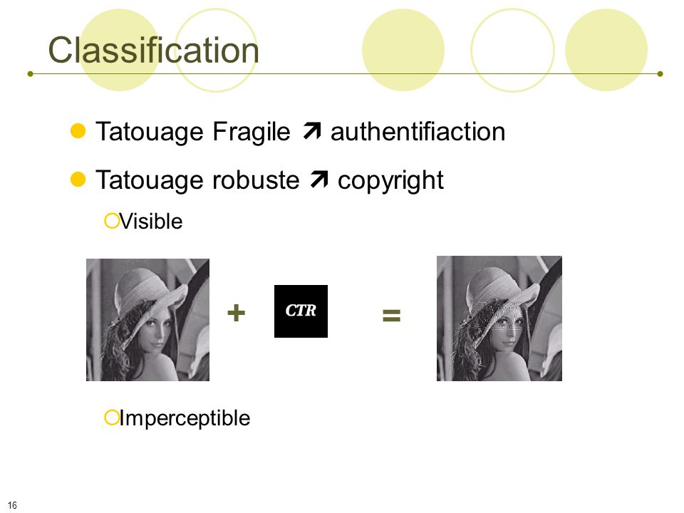 Classification + = Tatouage Fragile  authentifiaction