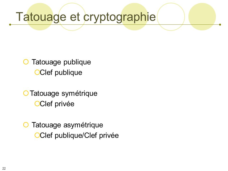 Tatouage et cryptographie