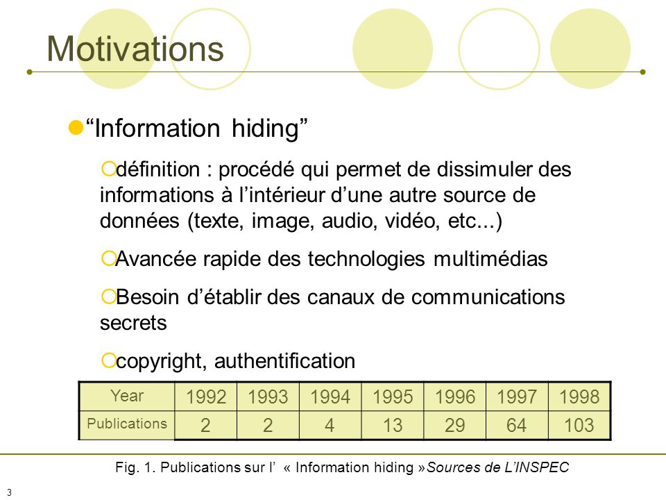 Motivations Information hiding