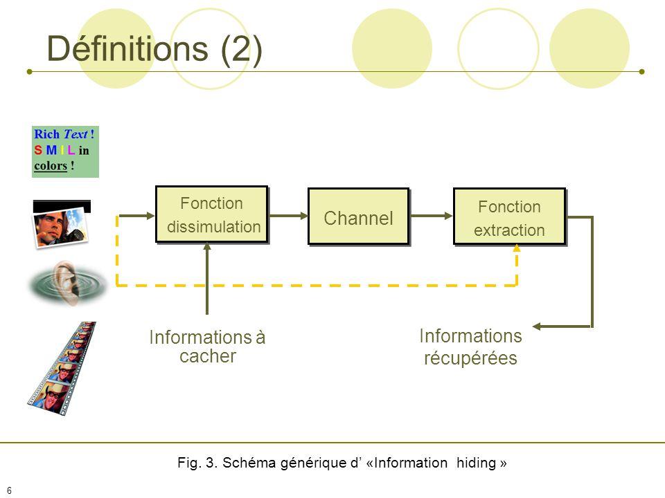 Définitions (2) Channel Informations à Informations récupérées cacher