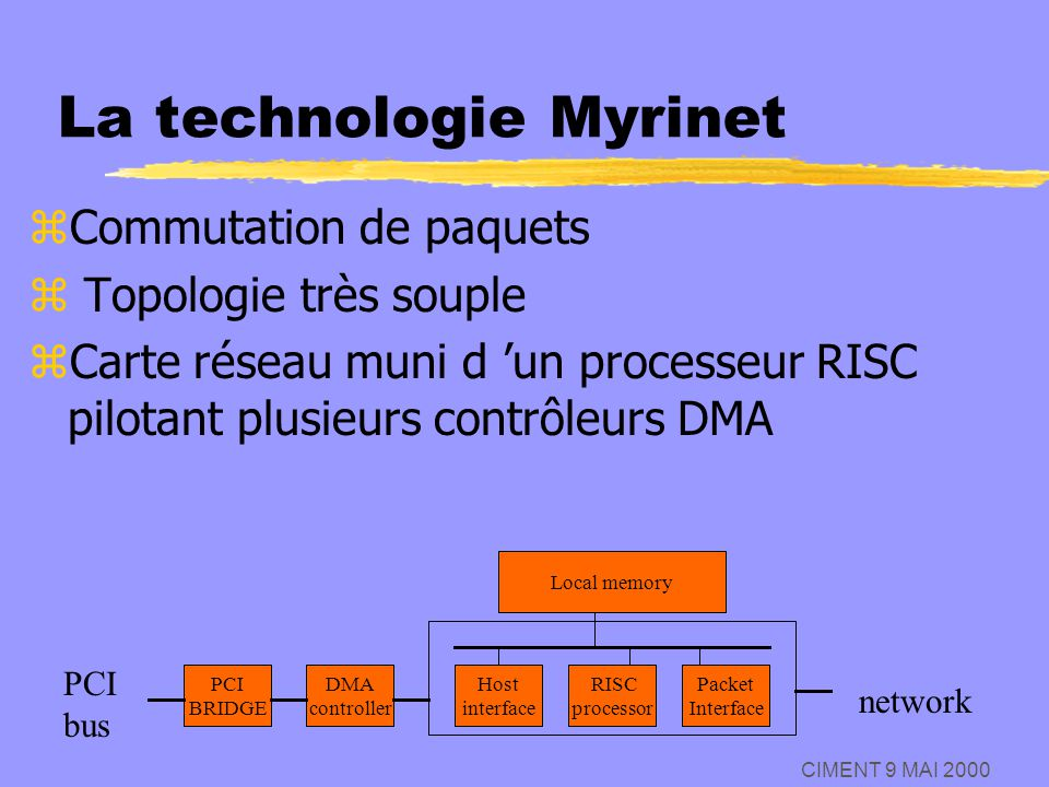La technologie Myrinet