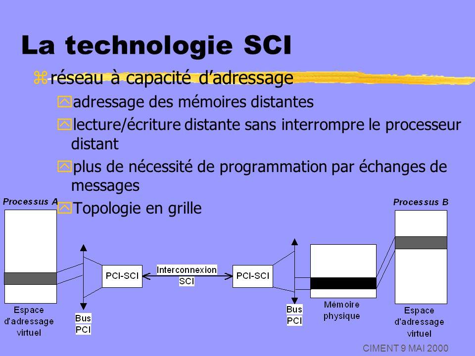 La technologie SCI réseau à capacité d'adressage