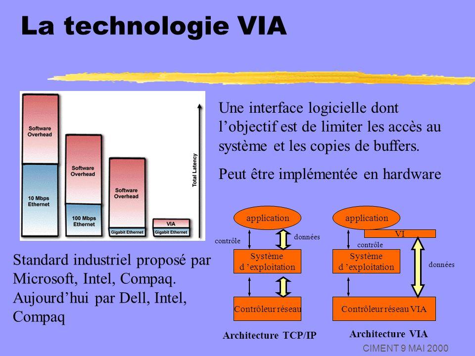 La technologie VIA Une interface logicielle dont l'objectif est de limiter les accès au système et les copies de buffers.