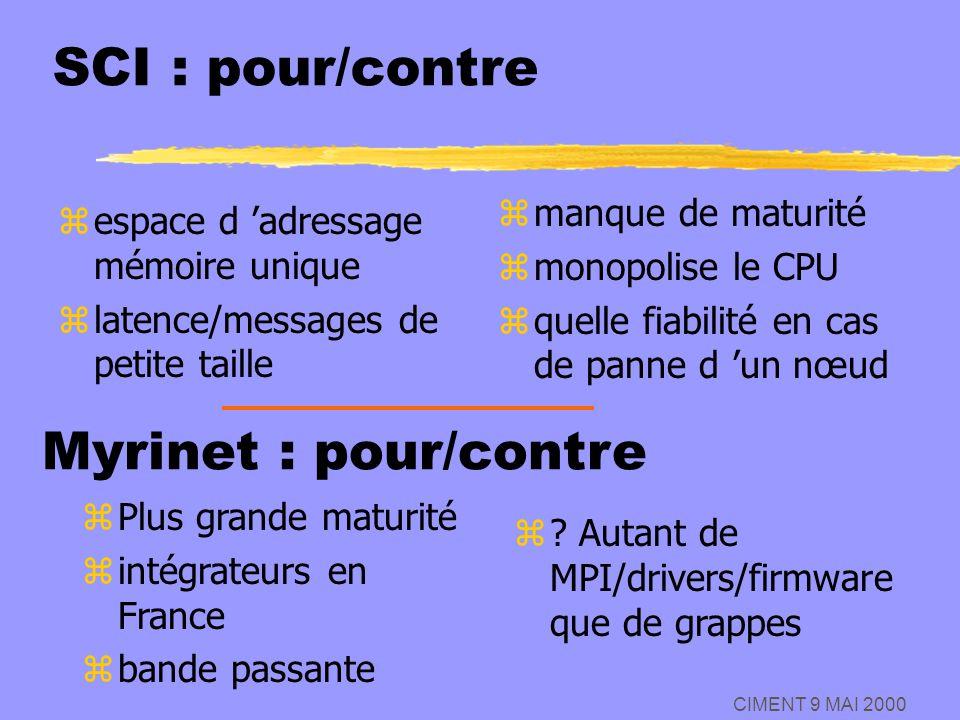 SCI : pour/contre Myrinet : pour/contre manque de maturité