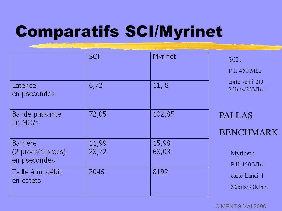 Comparatifs SCI/Myrinet