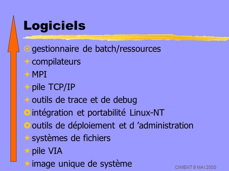 Logiciels gestionnaire de batch/ressources compilateurs MPI