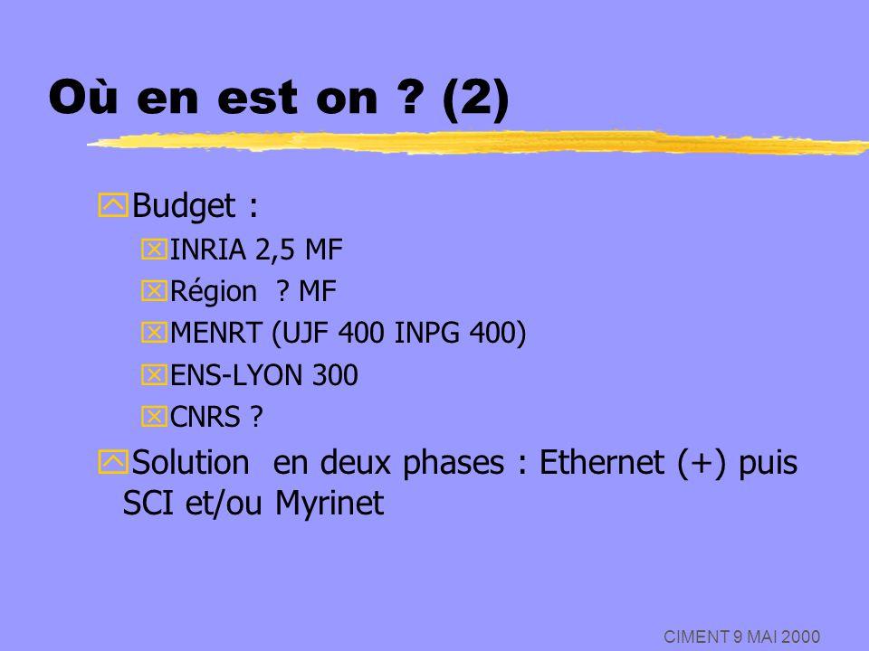 Où en est on (2) Budget : INRIA 2,5 MF. Région MF. MENRT (UJF 400 INPG 400) ENS-LYON 300. CNRS