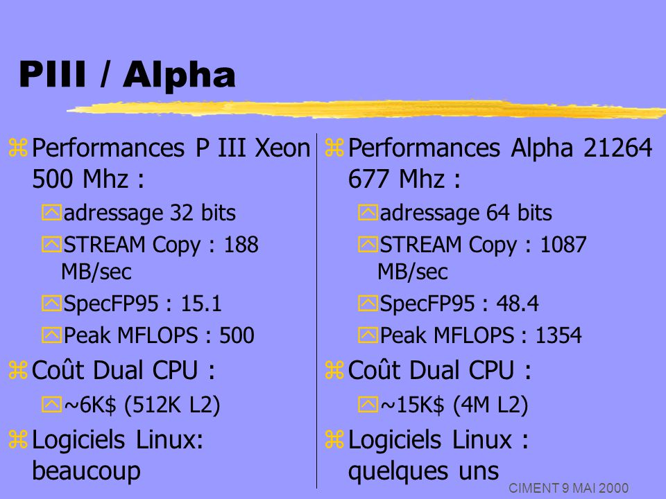 PIII / Alpha Performances P III Xeon 500 Mhz : Coût Dual CPU :