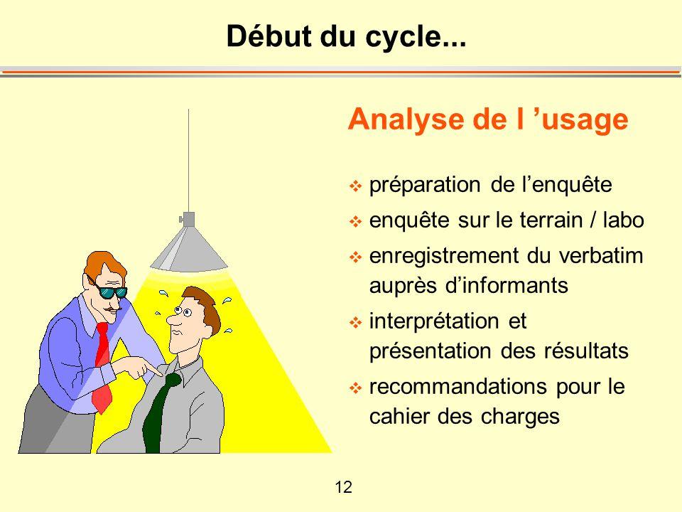 Début du cycle... Analyse de l 'usage préparation de l'enquête