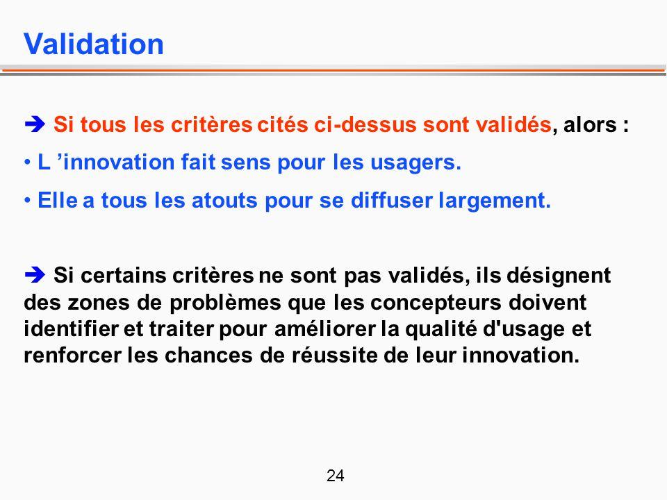 Validation  Si tous les critères cités ci-dessus sont validés, alors : L 'innovation fait sens pour les usagers.