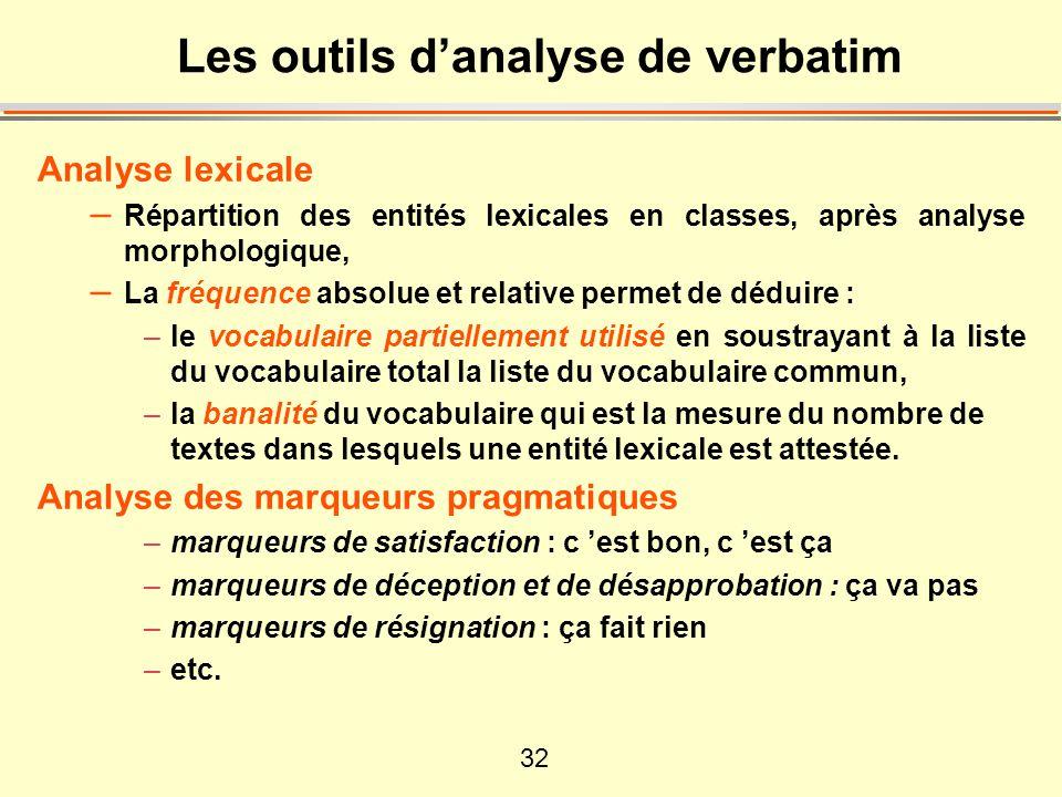 Les outils d'analyse de verbatim