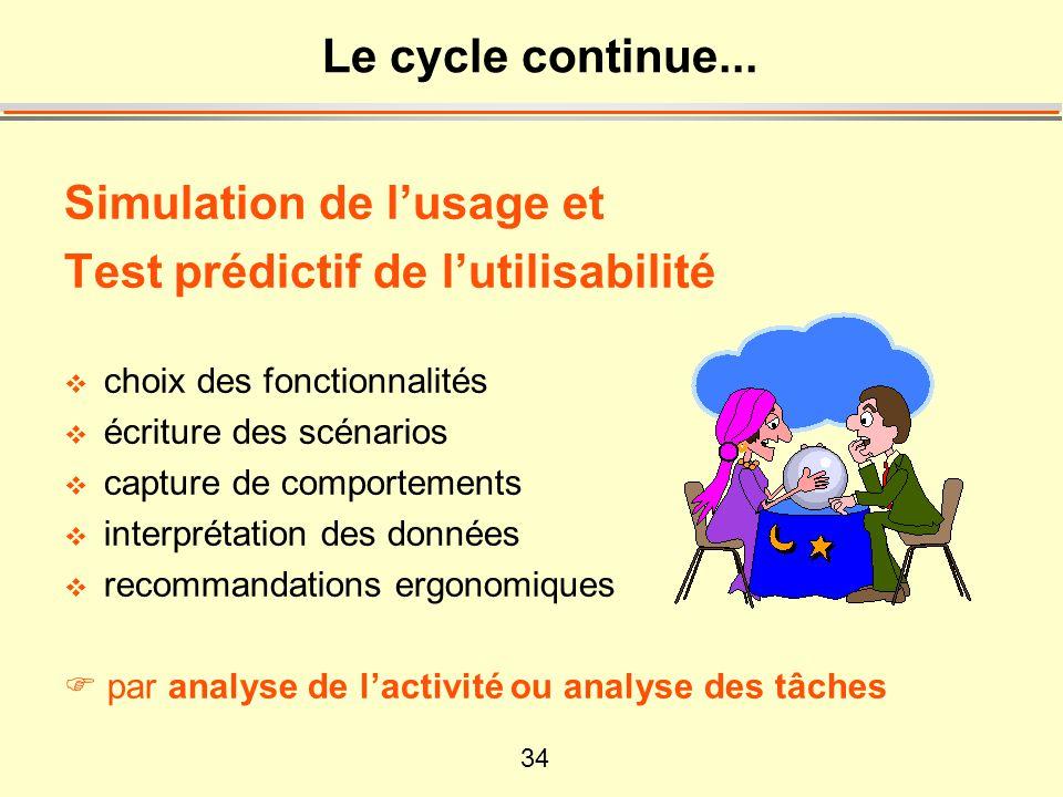 Simulation de l'usage et Test prédictif de l'utilisabilité