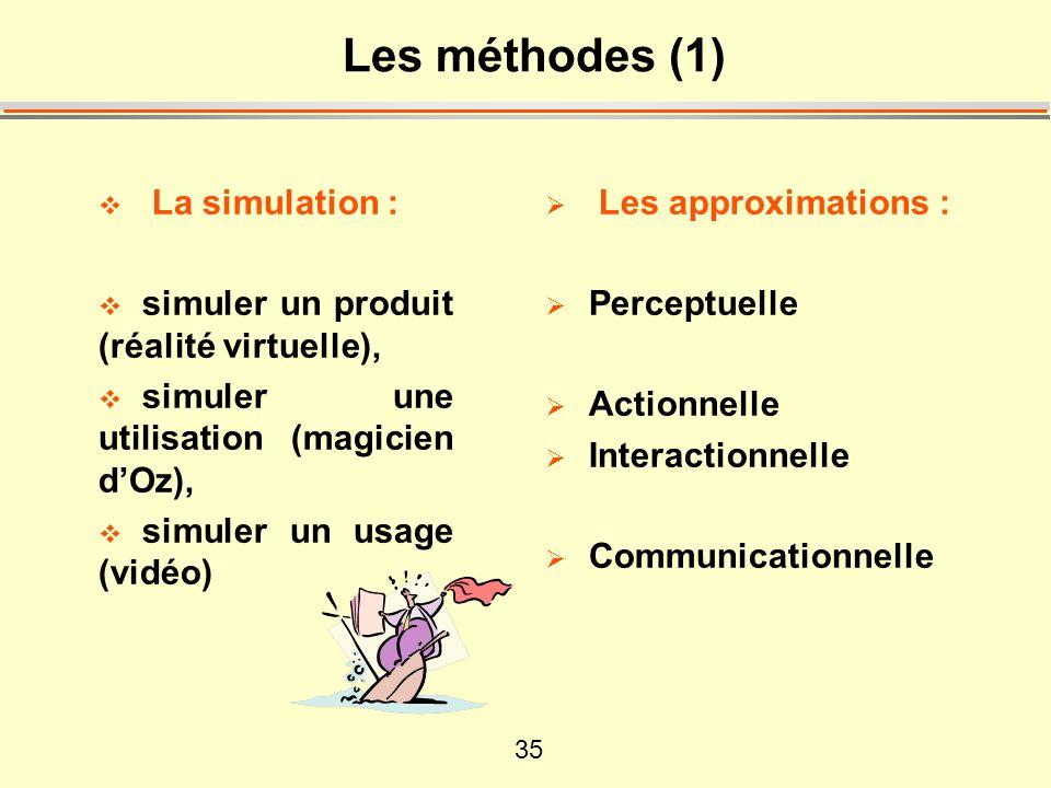 Les méthodes (1) La simulation :