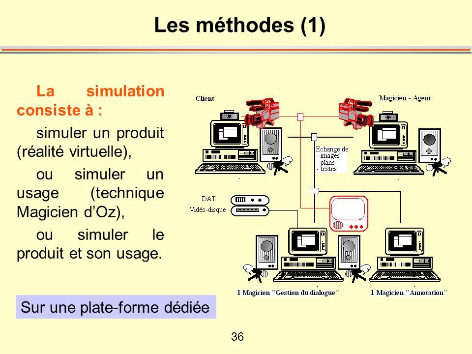 Les méthodes (1) La simulation consiste à :