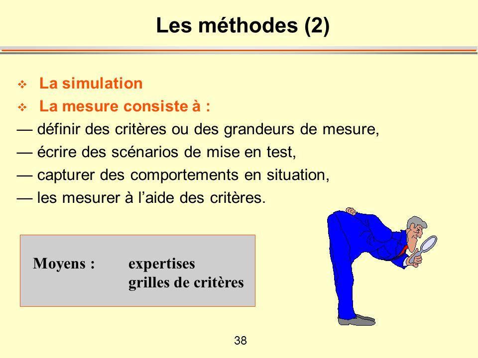Les méthodes (2) La simulation La mesure consiste à :