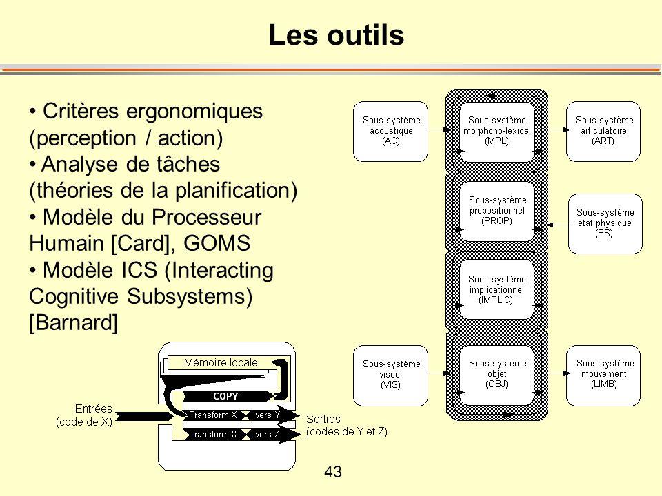 Les outils Critères ergonomiques (perception / action)
